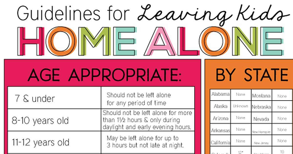Chart Helps Parents Figure Out When To Leave Kids Home Alone Whnt Com