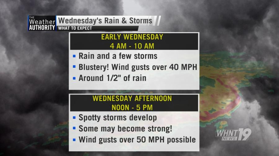 Storms Return Tonight and Tomorrow; Some Could Be Strong