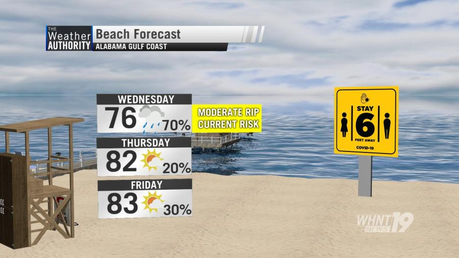 As Beaches Re-Open, Rip Currents Remain Deadly Threat