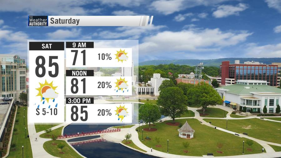 Summer-like weather to kick off the holiday weekend!