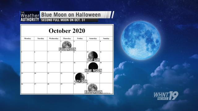 halloween 2020 occurs during a blue moon whnt com halloween 2020 occurs during a blue