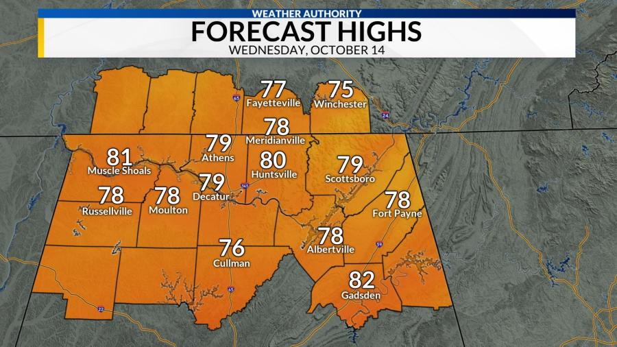 Dry, cool October weather with more chill coming soon!