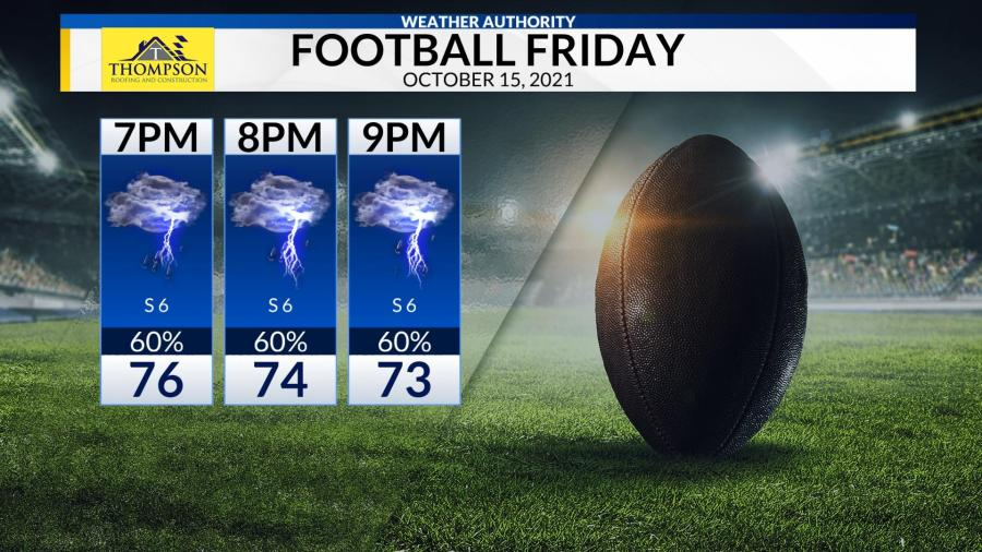 Showers and storms possible for some Friday on football